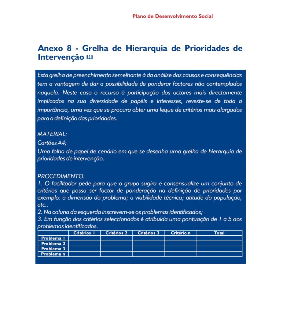 analise_grelha_hierarquia_prioridades_intervencao